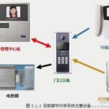 网络交换机WIFI无线上网综合布线工程图片