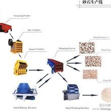 反击破碎机在选矿设备中的超重要性
