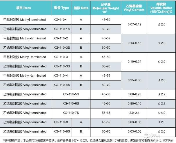 5.0%高乙烯基含量甲基乙烯基硅橡胶