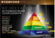 黄石淘宝开店培训供货技术指导和货源服务21世纪电商趋势