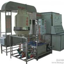 中央空调实验室设备图片