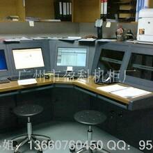 盈科操作台,电视墙,拼接墙,立杆,机柜,监控台图片