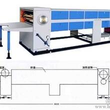 SGT1400纸面压光机现货直销图片