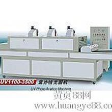 中国皮革压纹机皮革压纹机相关信息图片
