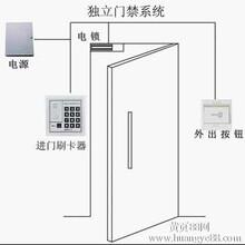 盐田区门禁安装示意图,玻璃门地弹簧更换,欢迎咨询图片