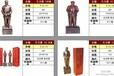 毛主席铜像,毛主席铜像价格,毛主席铜像厂家