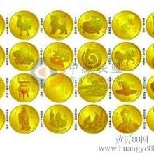 毛泽东十二生肖金银币短期必将暴涨