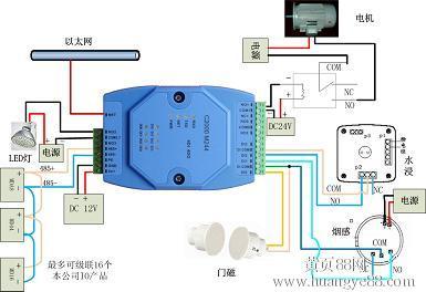 康耐德C2000M244;数字量转TCP/IP