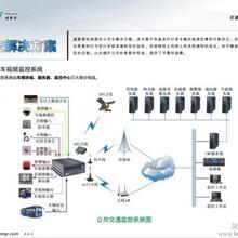 威康普3G车载录像机,威康普3G车载监控系统