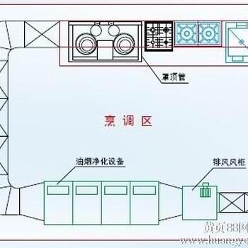 【广州香精生产厂废气处理设备价格日化厂废气处理设备_香精厂废气