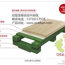 河北省健身房PVC软地板胶垫,河北省健身房体育运动木地板价格图片