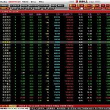 全市场行情分析软件订制开发
