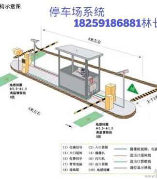 【停车场系统设备停车场道闸停车场管理系统智能停车场系统_停车场