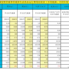 北京地源热泵安装公司主营地源热泵毛细管网集成系统