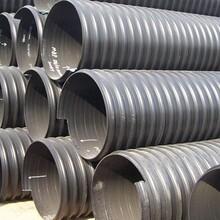 钢带增强管厂家钢带管价格河北霸州鼎力
