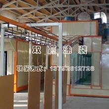 供应山东省厂家直销的静电涂装设备山东静电涂装设备