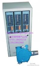 CHY晨阳报警器厂家直销液化石油气浓度检测仪图片