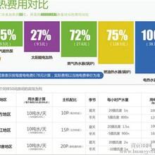 太阳能热水器工程招标达州市如何好上海帝康医院太阳能热水工程.