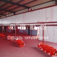 双赢涂装机械设备厂供应专业的热风炉