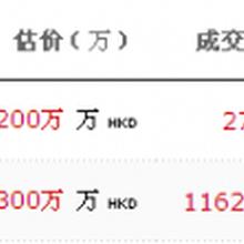 明永乐甜白釉瓷器拍卖鉴定,拍卖找香港太古国际拍卖公司。