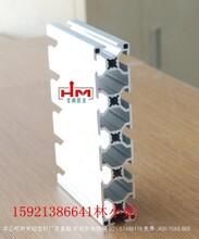 铝型材现货上海铝型材图片