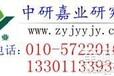 中国车用仪表制造行业发展状况及前景规划研究报告2015-2021年