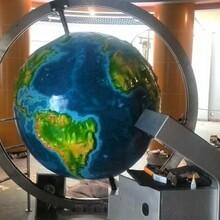 科技展品科普展品科技馆建设星空地球