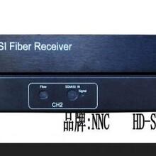 NC3003VSDI/THD-SDI光端机